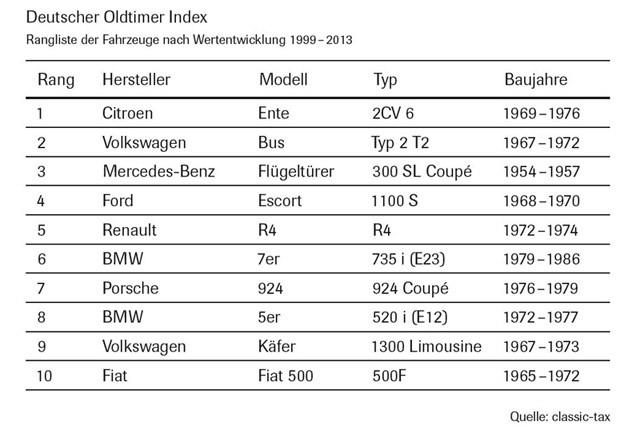 DOX-top-10-2014